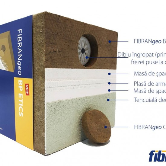 Vata bazaltica FIBRAN BP-ETICS grosime 12cm, 1,2mp/pachet